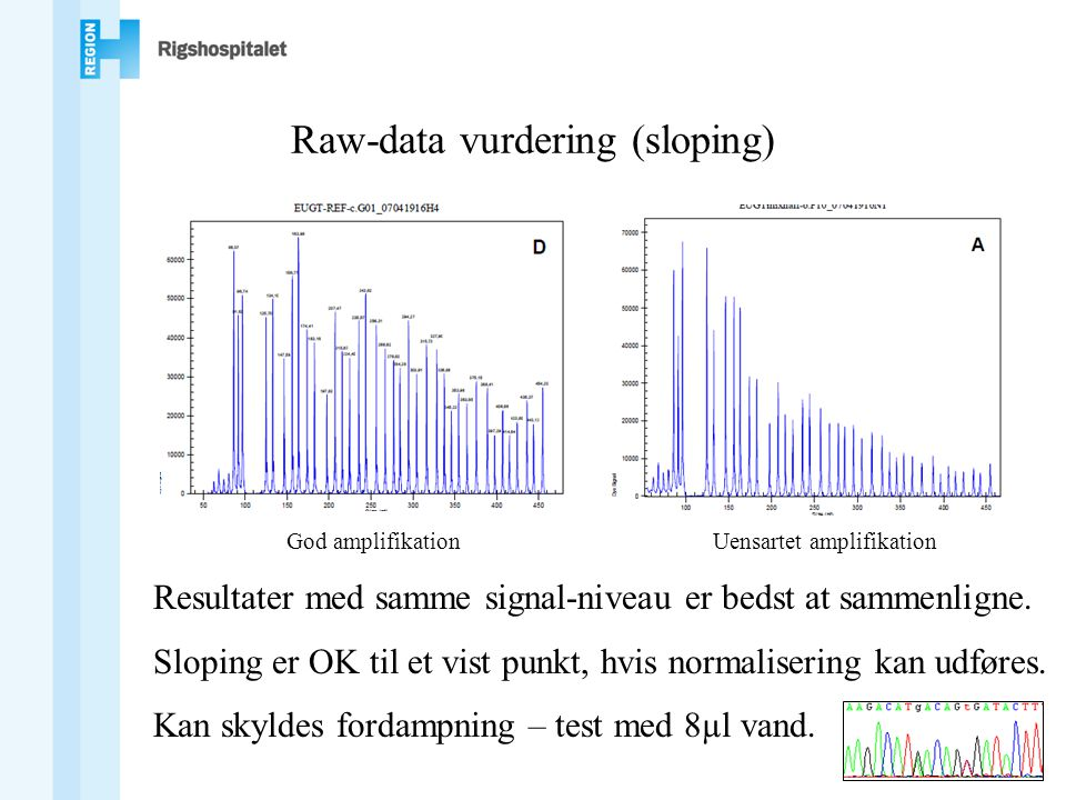 Raw-data vurdering (sloping)