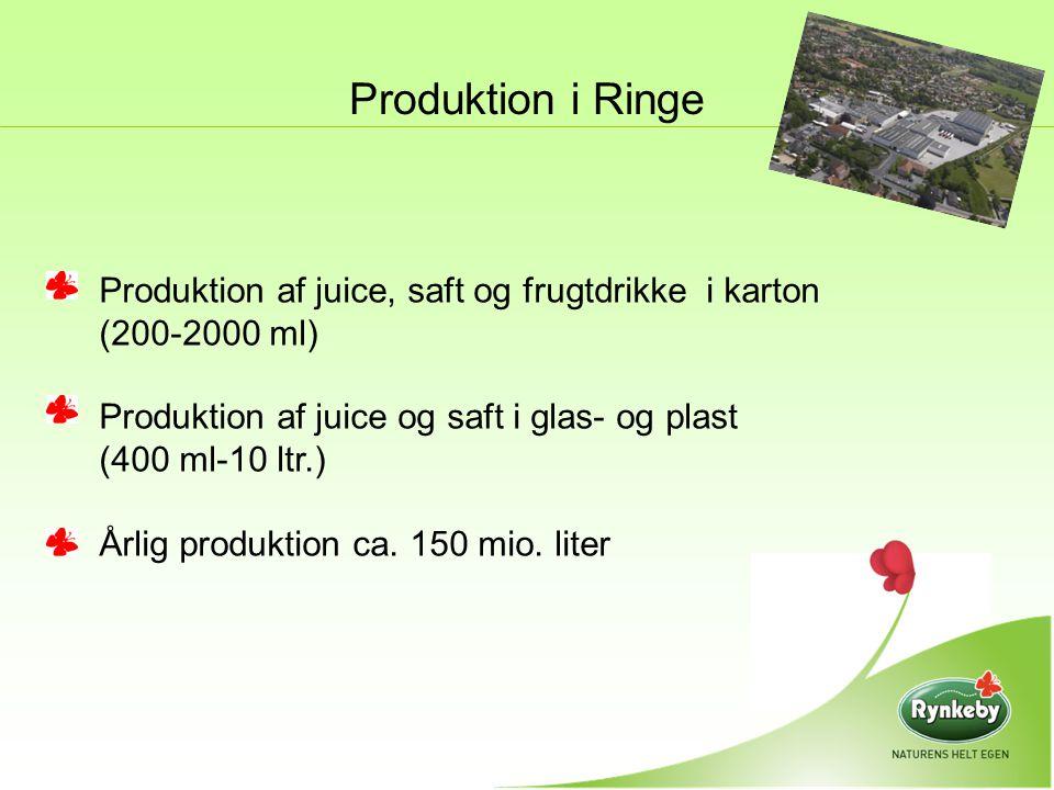 Produktion i Ringe Produktion af juice, saft og frugtdrikke i karton (200-2000 ml) Produktion af juice og saft i glas- og plast (400 ml-10 ltr.)