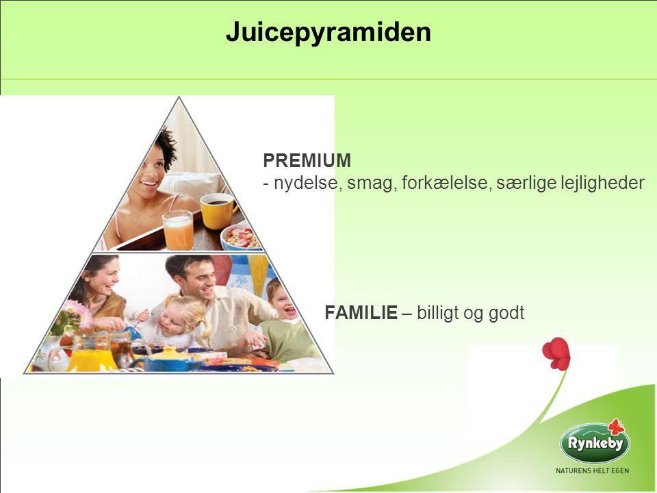 Juicepyramiden FAMILIE – billigt og godt PREMIUM - nydelse, smag, forkælelse, særlige lejligheder