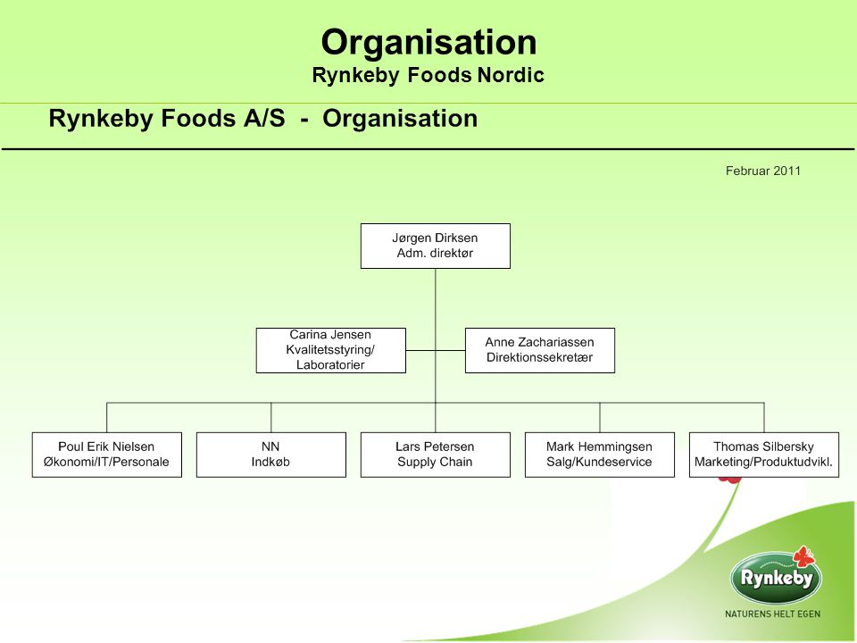 Organisation Rynkeby Foods Nordic