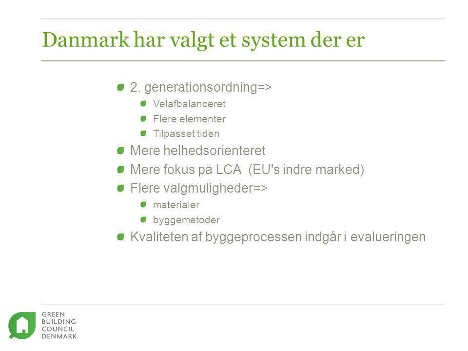 Danmark har valgt et system der er