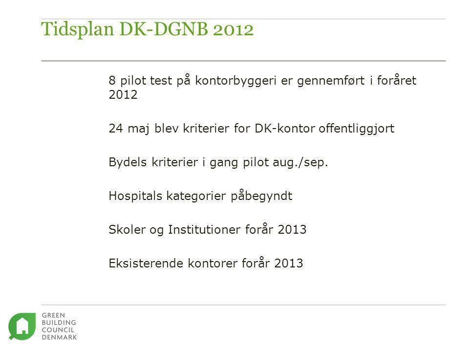 Tidsplan DK-DGNB 2012 8 pilot test på kontorbyggeri er gennemført i foråret 2012. 24 maj blev kriterier for DK-kontor offentliggjort.