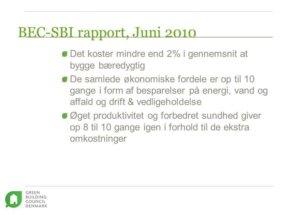 BEC-SBI rapport, Juni 2010 Det koster mindre end 2% i gennemsnit at bygge bæredygtig.
