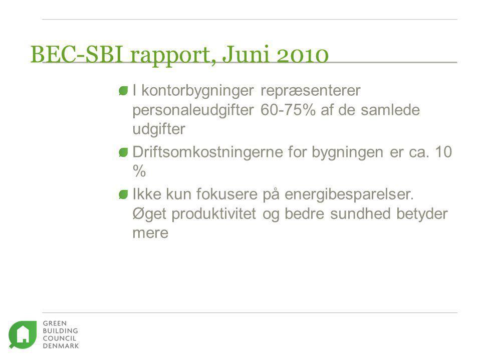 BEC-SBI rapport, Juni 2010 I kontorbygninger repræsenterer personaleudgifter 60-75% af de samlede udgifter.