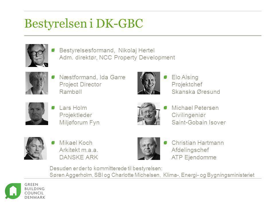 Bestyrelsen i DK-GBC Bestyrelsesformand, Nikolaj Hertel Adm. direktør, NCC Property Development. Næstformand, Ida Garre Project Director Rambøll.