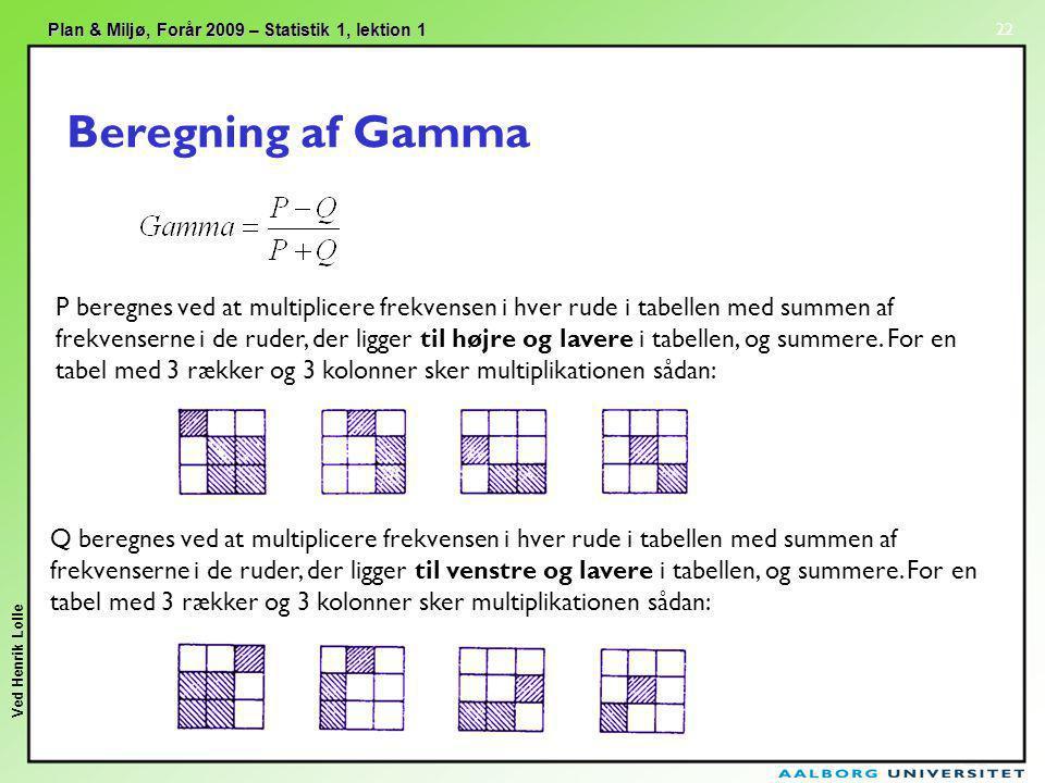 Beregning af Gamma
