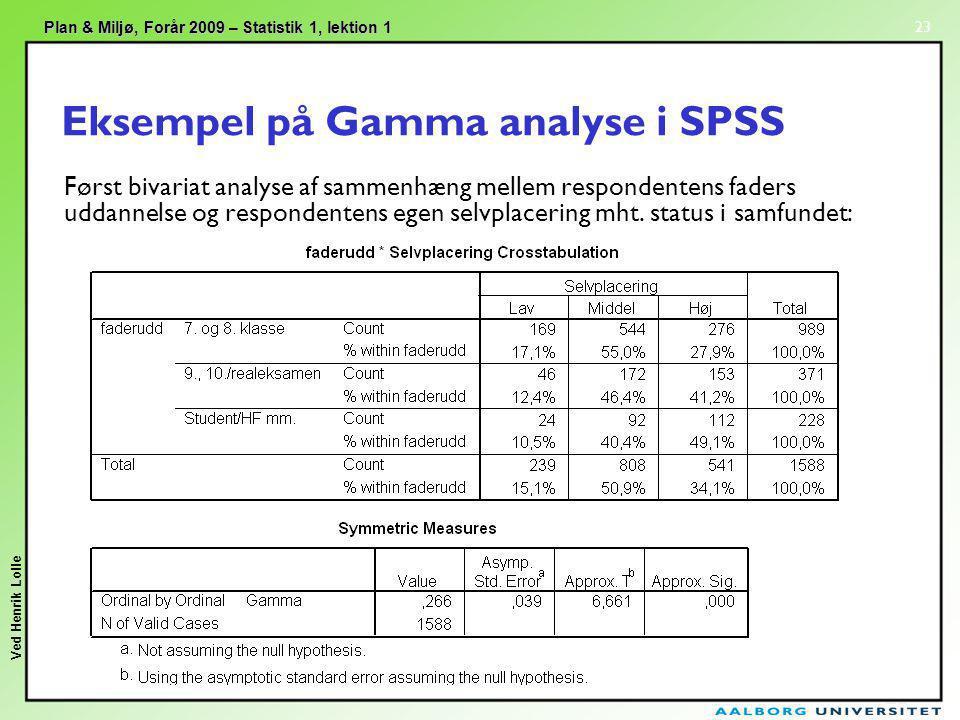 Eksempel på Gamma analyse i SPSS