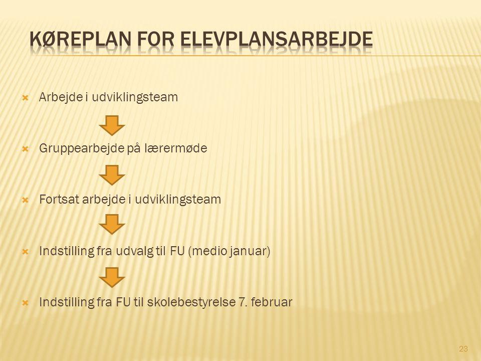 Køreplan for elevplansarbejde