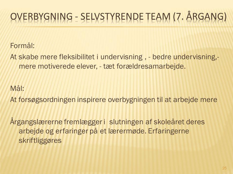Overbygning - Selvstyrende team (7. årgang)