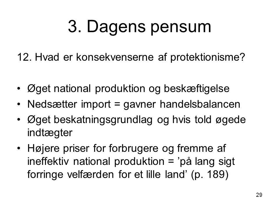 3. Dagens pensum 12. Hvad er konsekvenserne af protektionisme