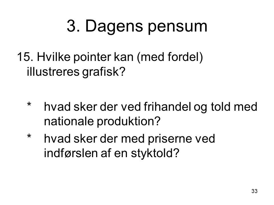3. Dagens pensum 15. Hvilke pointer kan (med fordel) illustreres grafisk * hvad sker der ved frihandel og told med nationale produktion