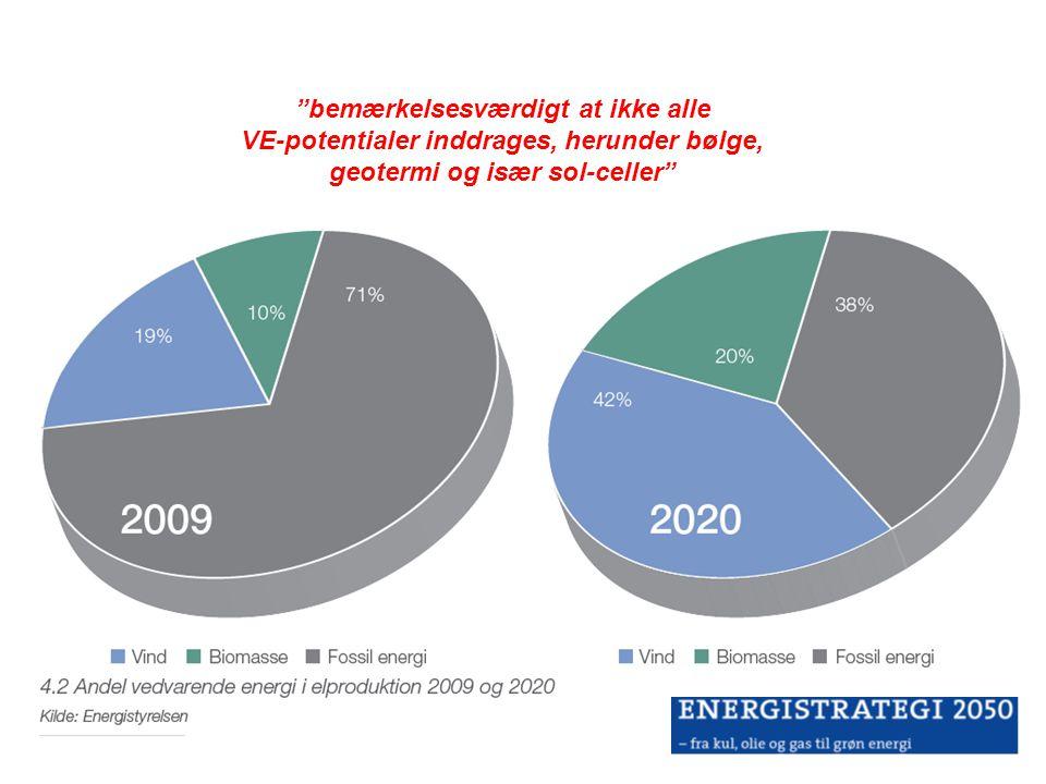 bemærkelsesværdigt at ikke alle VE-potentialer inddrages, herunder bølge, geotermi og især sol-celler