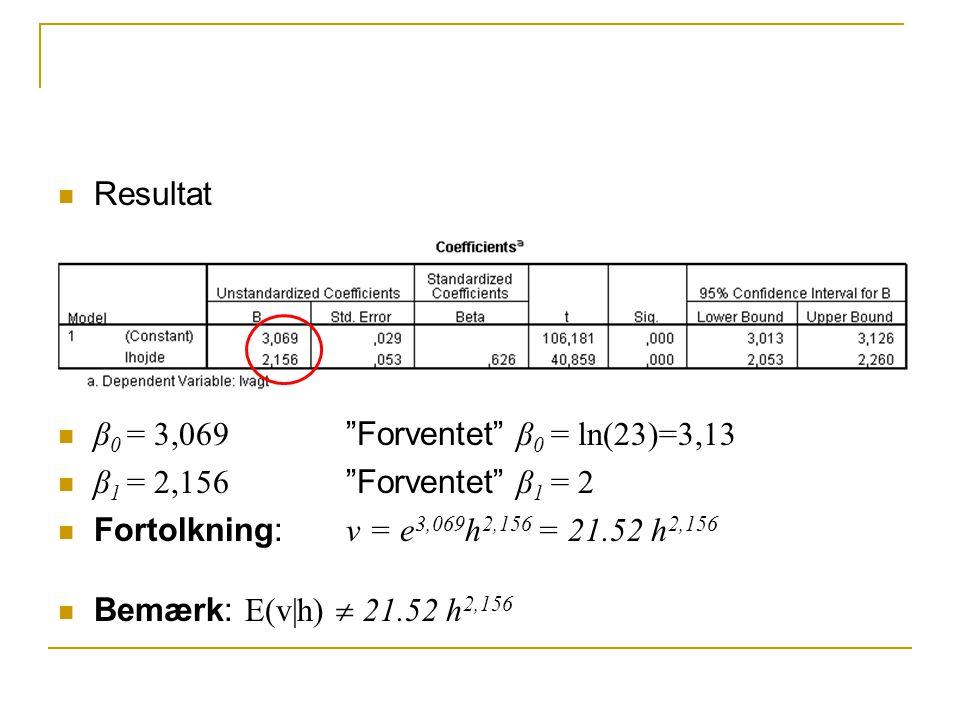Resultat β0 = 3,069 Forventet β0 = ln(23)=3,13. β1 = 2,156 Forventet β1 = 2. Fortolkning: v = e3,069h2,156 = 21.52 h2,156.