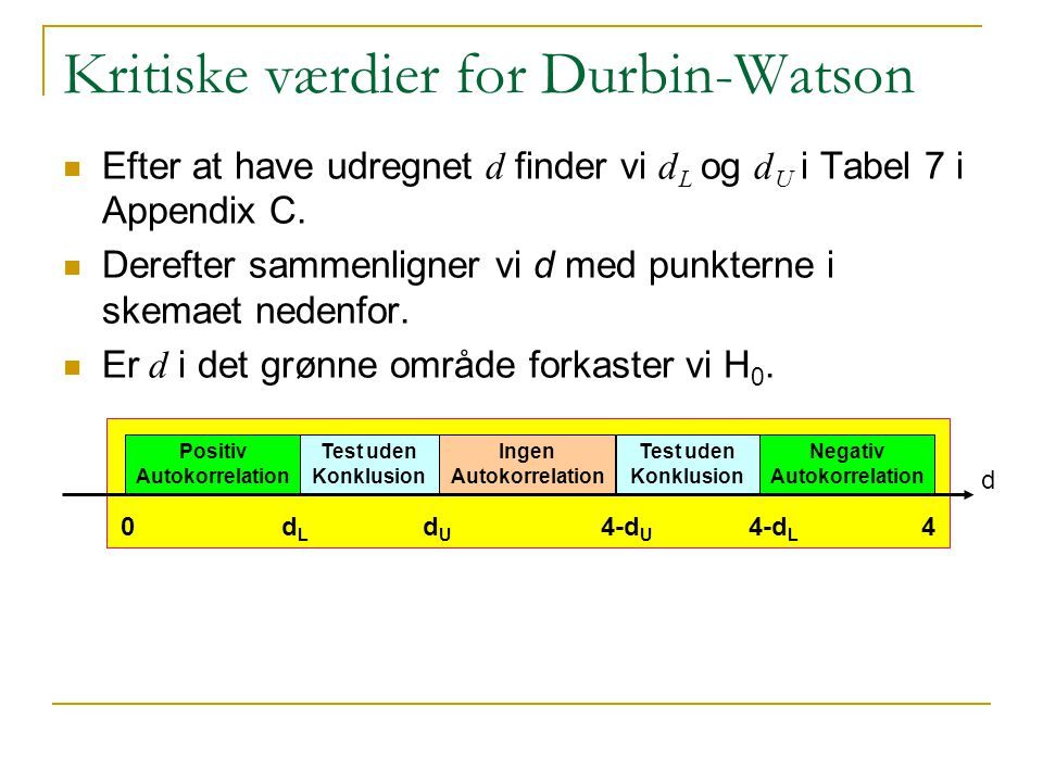 Kritiske værdier for Durbin-Watson