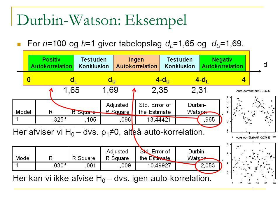 Durbin-Watson: Eksempel