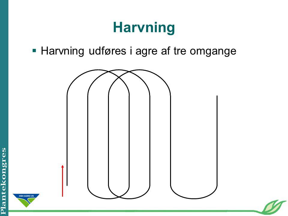 Harvning Harvning udføres i agre af tre omgange