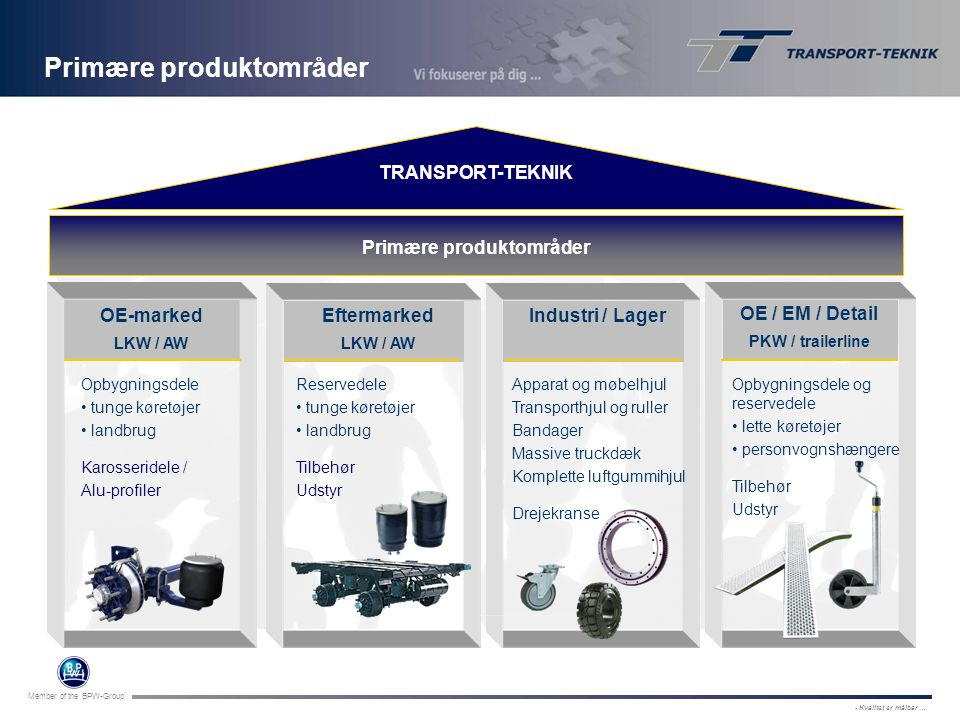 Primære produktområder