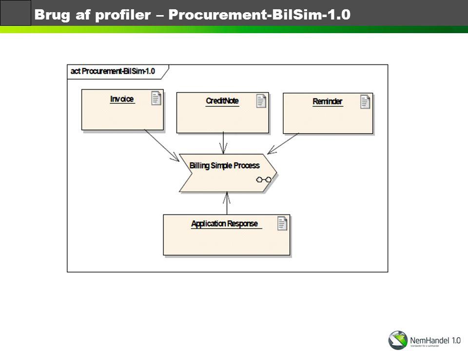 Brug af profiler – Procurement-BilSim-1.0