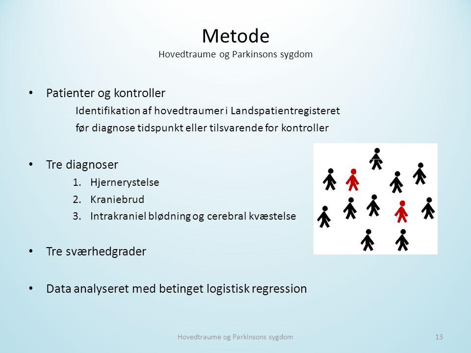 Metode Hovedtraume og Parkinsons sygdom