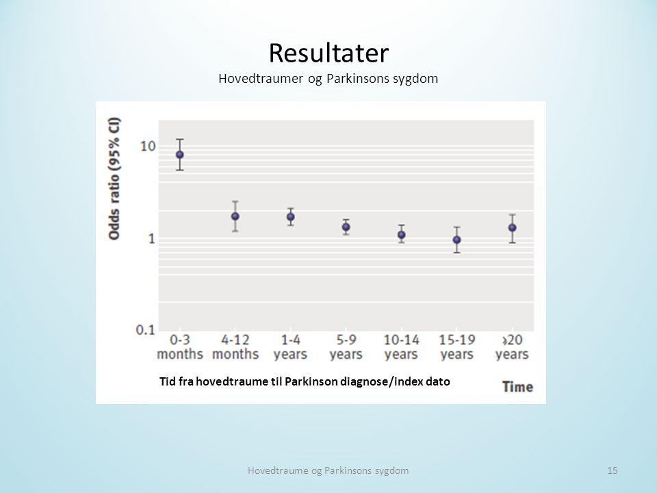 Resultater Hovedtraumer og Parkinsons sygdom