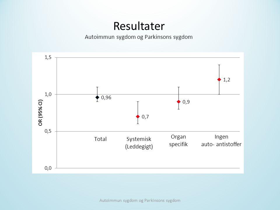 Resultater Autoimmun sygdom og Parkinsons sygdom Organ specifik Ingen