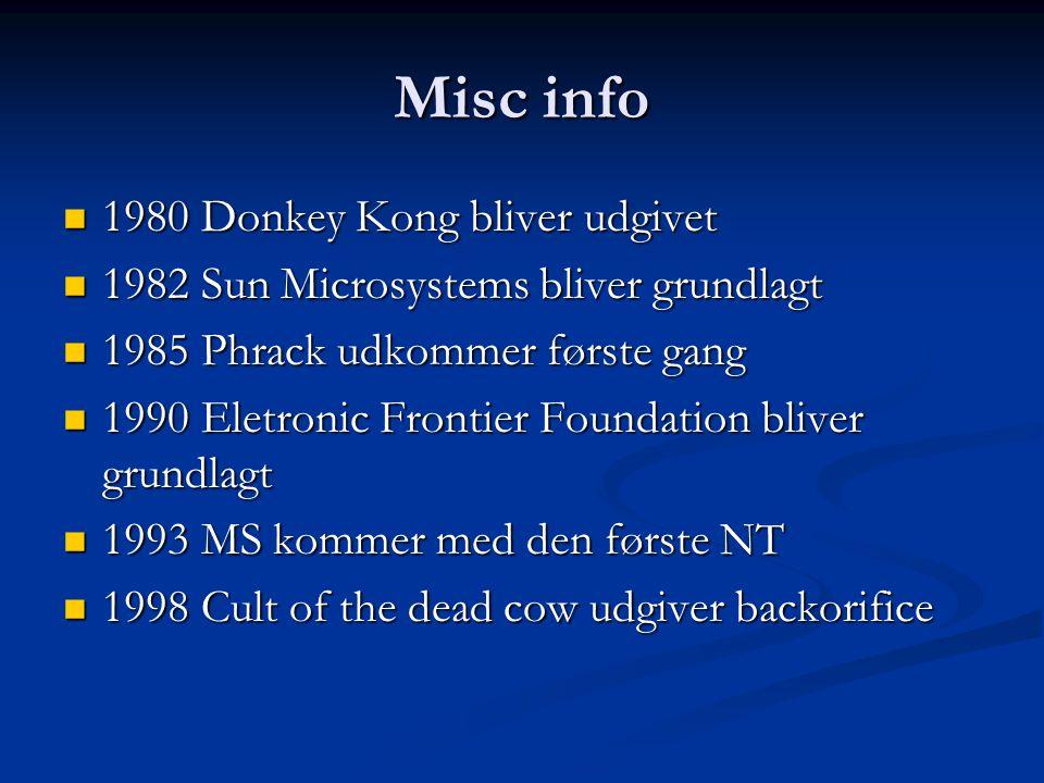 Misc info 1980 Donkey Kong bliver udgivet