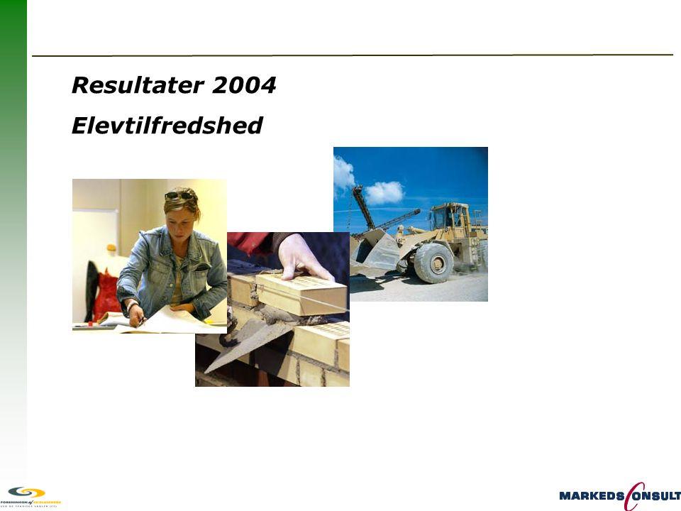 Resultater 2004 Elevtilfredshed