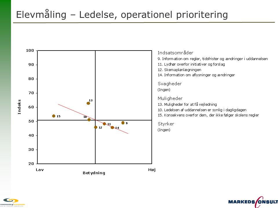 Elevmåling – Ledelse, operationel prioritering