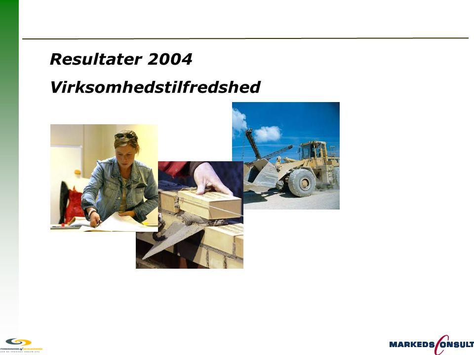 Resultater 2004 Virksomhedstilfredshed