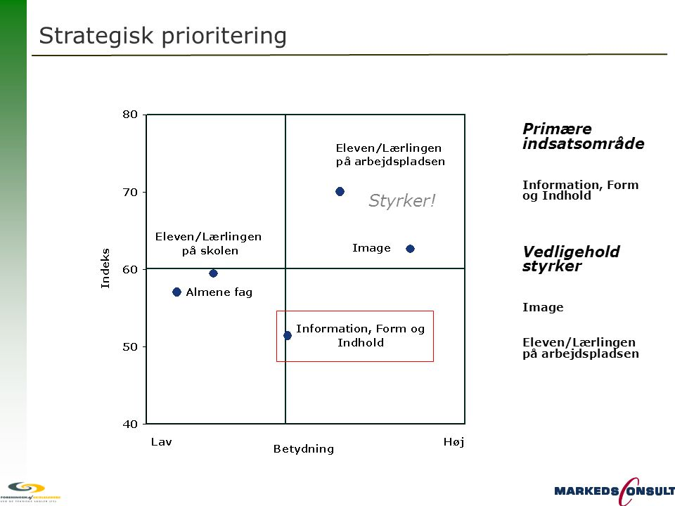 Strategisk prioritering