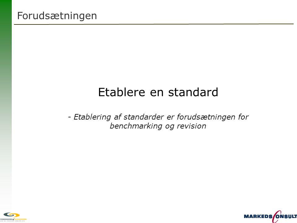Etablere en standard Forudsætningen