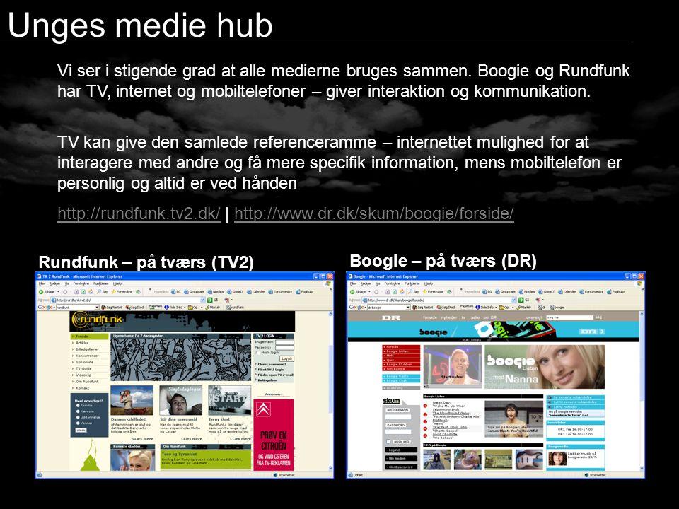 Unges medie hub