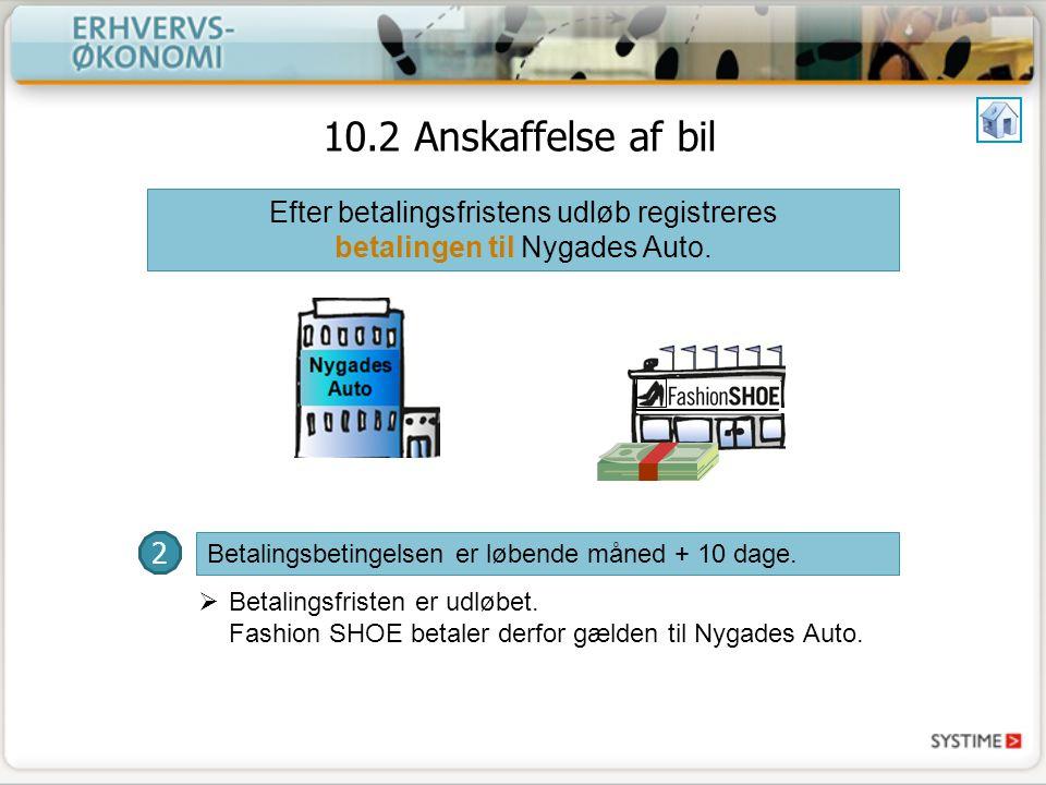 Efter betalingsfristens udløb registreres betalingen til Nygades Auto.