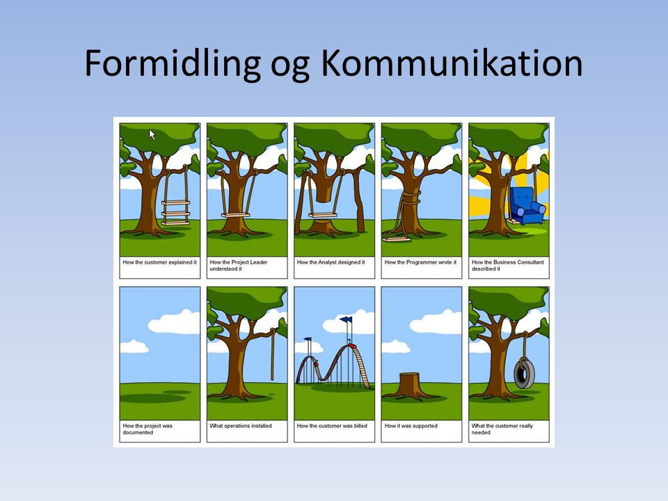 Formidling og Kommunikation