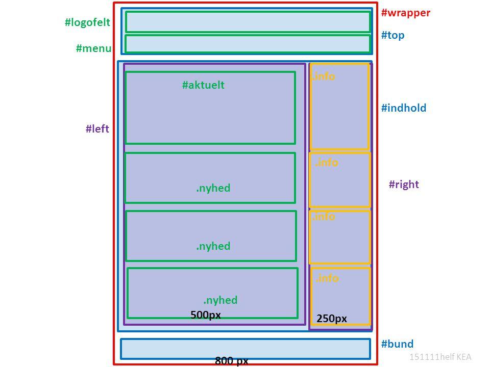 #wrapper #logofelt #top #menu .info #aktuelt #indhold #left .info