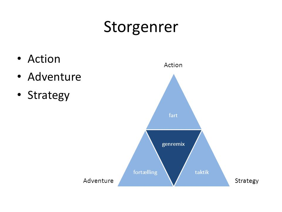 Storgenrer Action Adventure Strategy Action Adventure Strategy fart