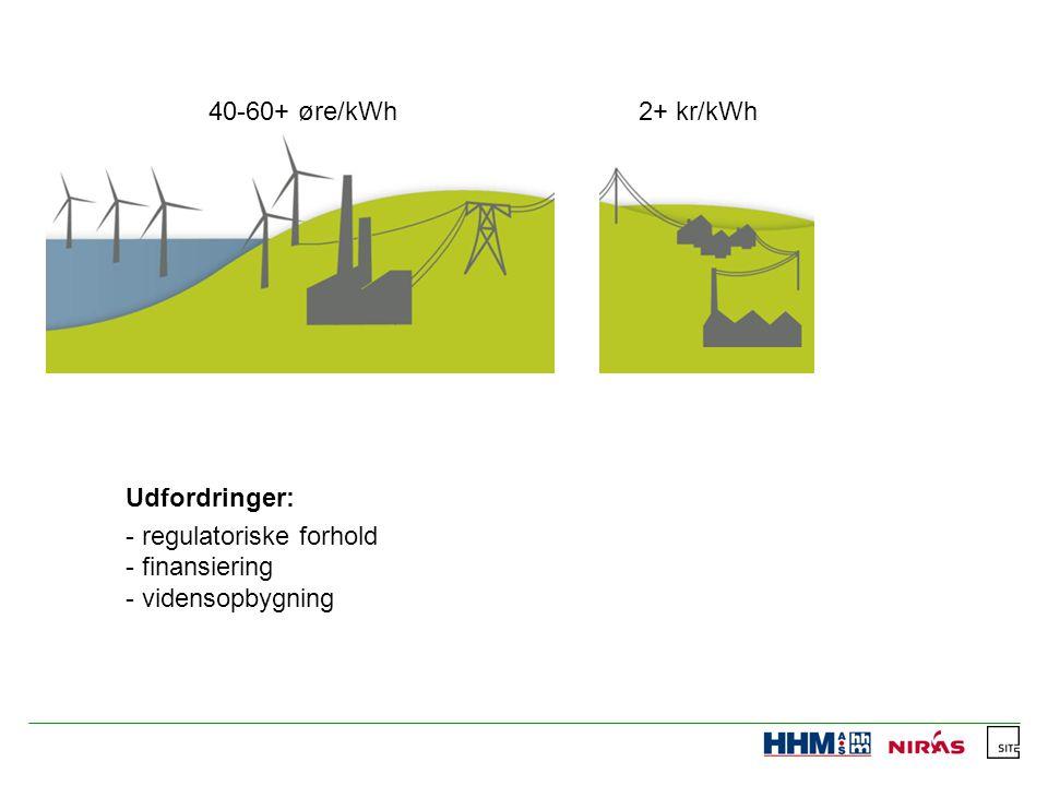 40-60+ øre/kWh 2+ kr/kWh Udfordringer: regulatoriske forhold finansiering vidensopbygning