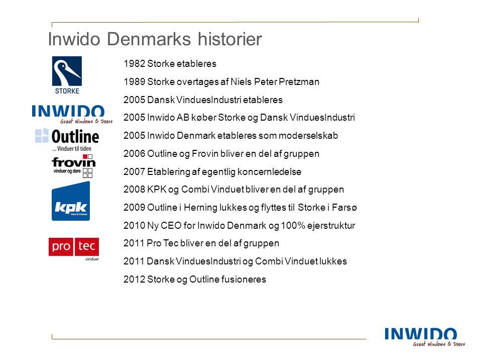 Inwido Denmarks historier