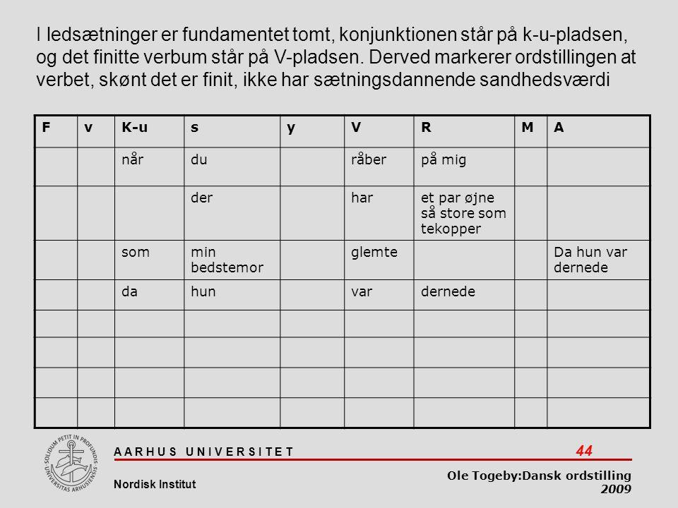 Dansk ordstilling 03-04-2017.