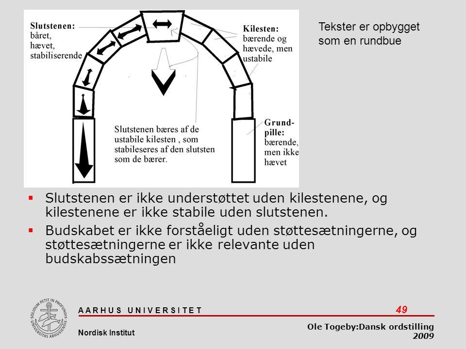 Dansk ordstilling 03-04-2017. Tekster er opbygget som en rundbue.