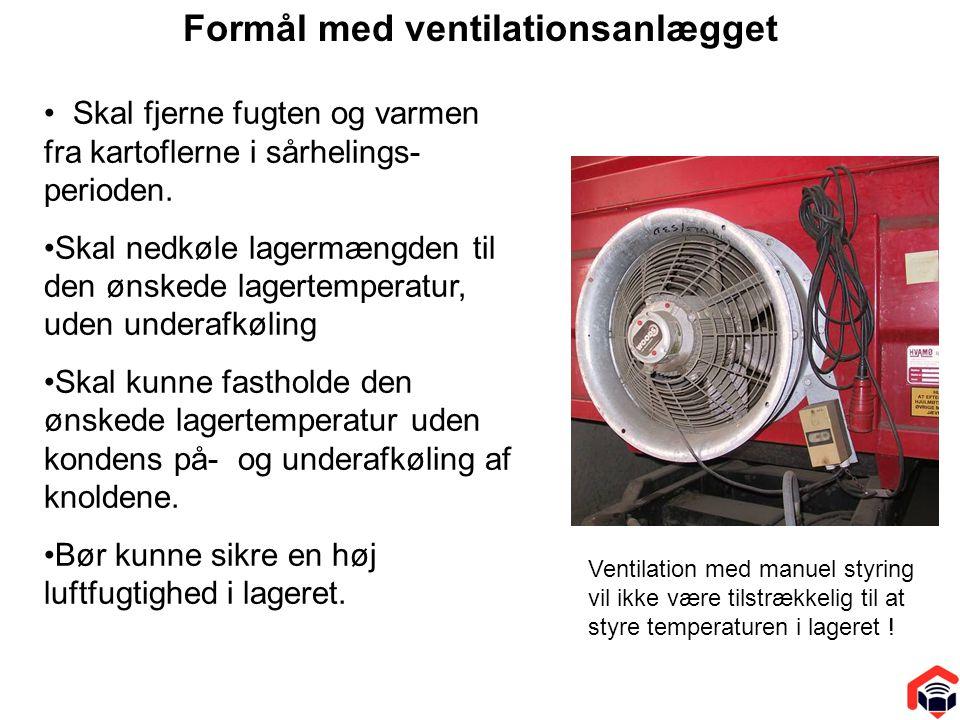 Formål med ventilationsanlægget