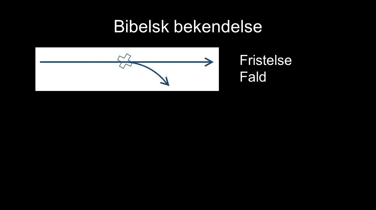 Bibelsk bekendelse Fristelse Fald