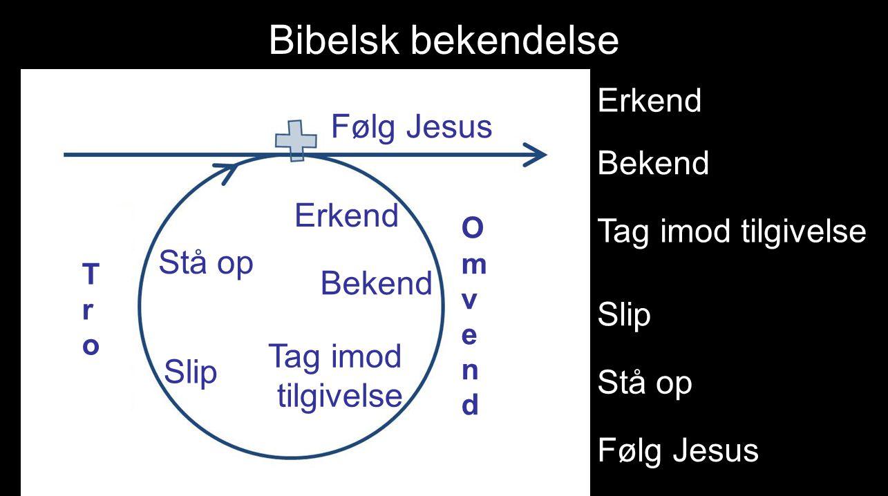O m T v r e o n d Bibelsk bekendelse Erkend Følg Jesus Bekend Erkend