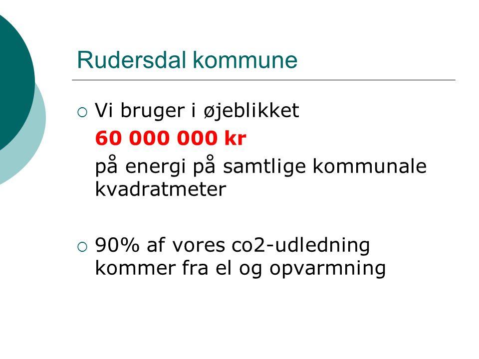 Rudersdal kommune Vi bruger i øjeblikket 60 000 000 kr