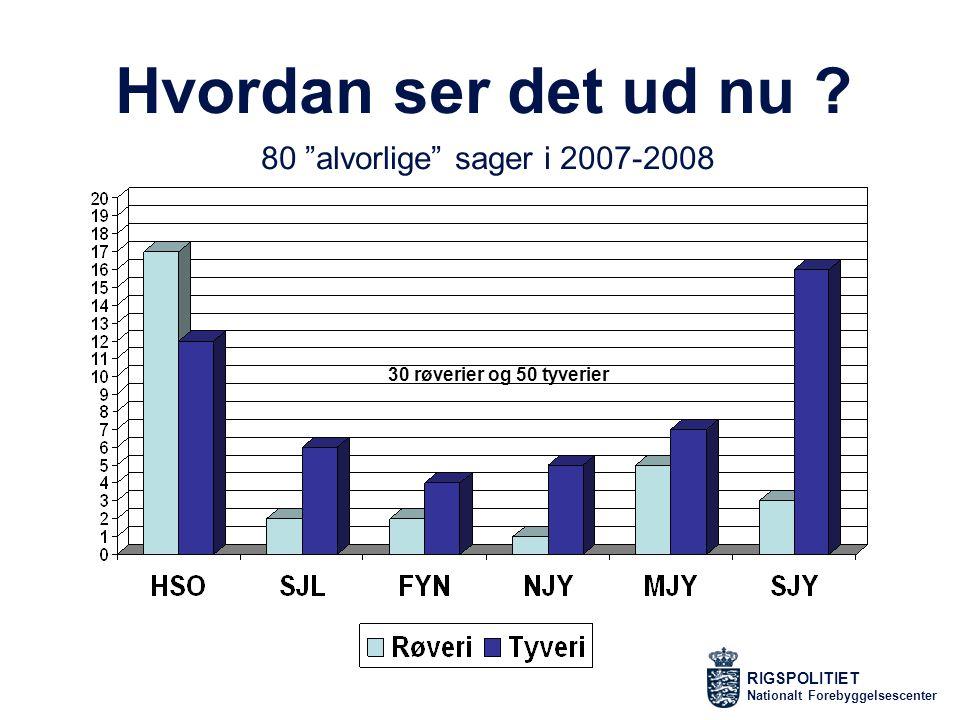 Hvordan ser det ud nu 80 alvorlige sager i 2007-2008
