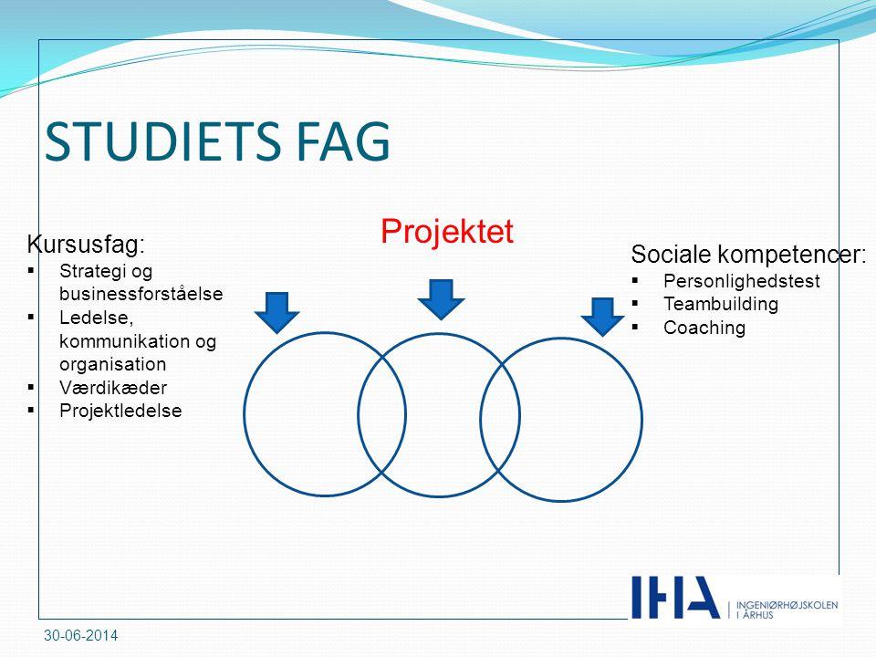 STUDIETS FAG Projektet Sociale kompetencer: Kursusfag: