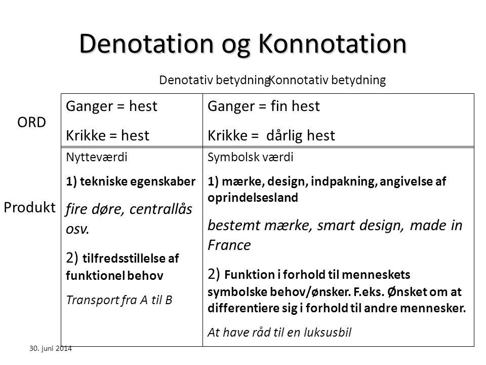 Denotation og Konnotation