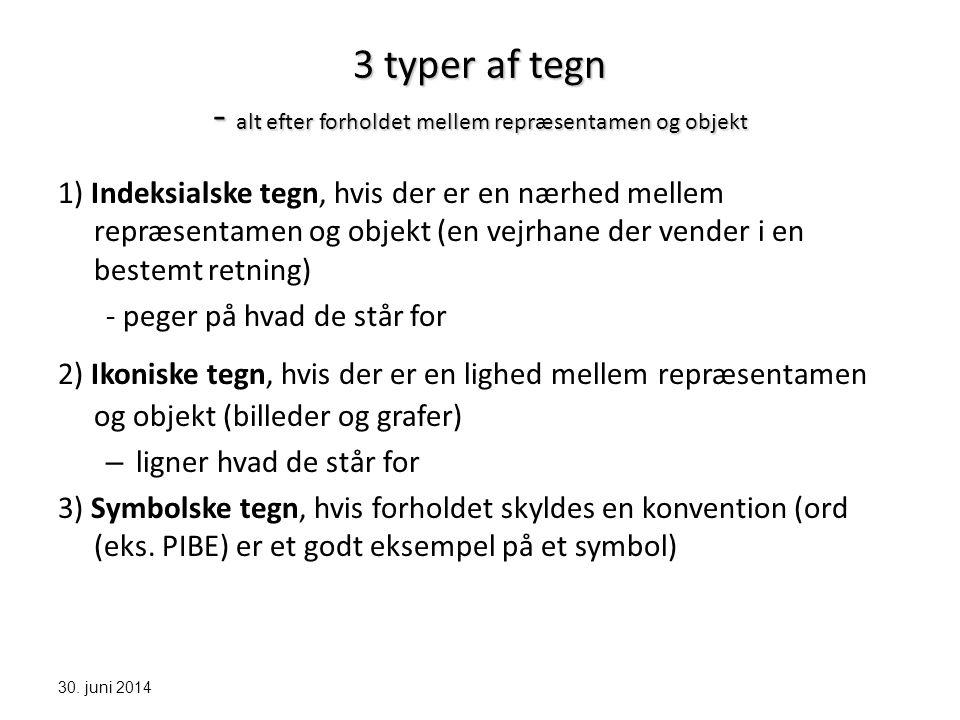 3 typer af tegn - alt efter forholdet mellem repræsentamen og objekt