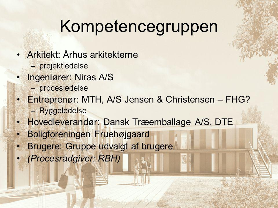 Kompetencegruppen Arkitekt: Århus arkitekterne Ingeniører: Niras A/S