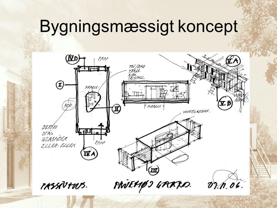 Bygningsmæssigt koncept
